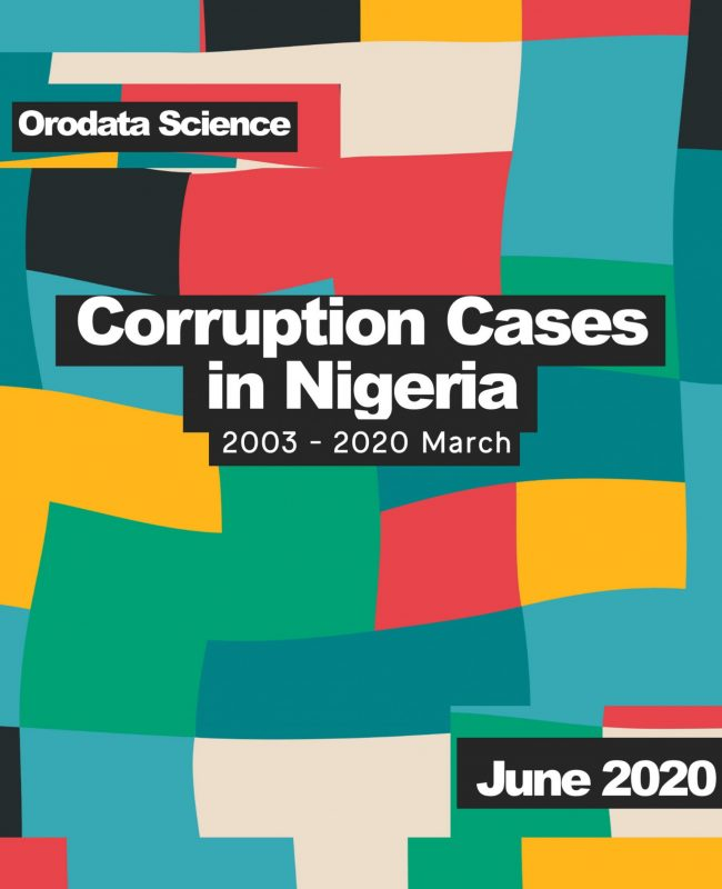 Corruption Cases in Nigeria_Report Slide front